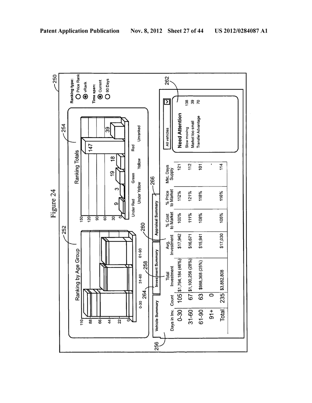 System and Method for Providing Competitive Pricing for Automobiles - diagram, schematic, and image 28