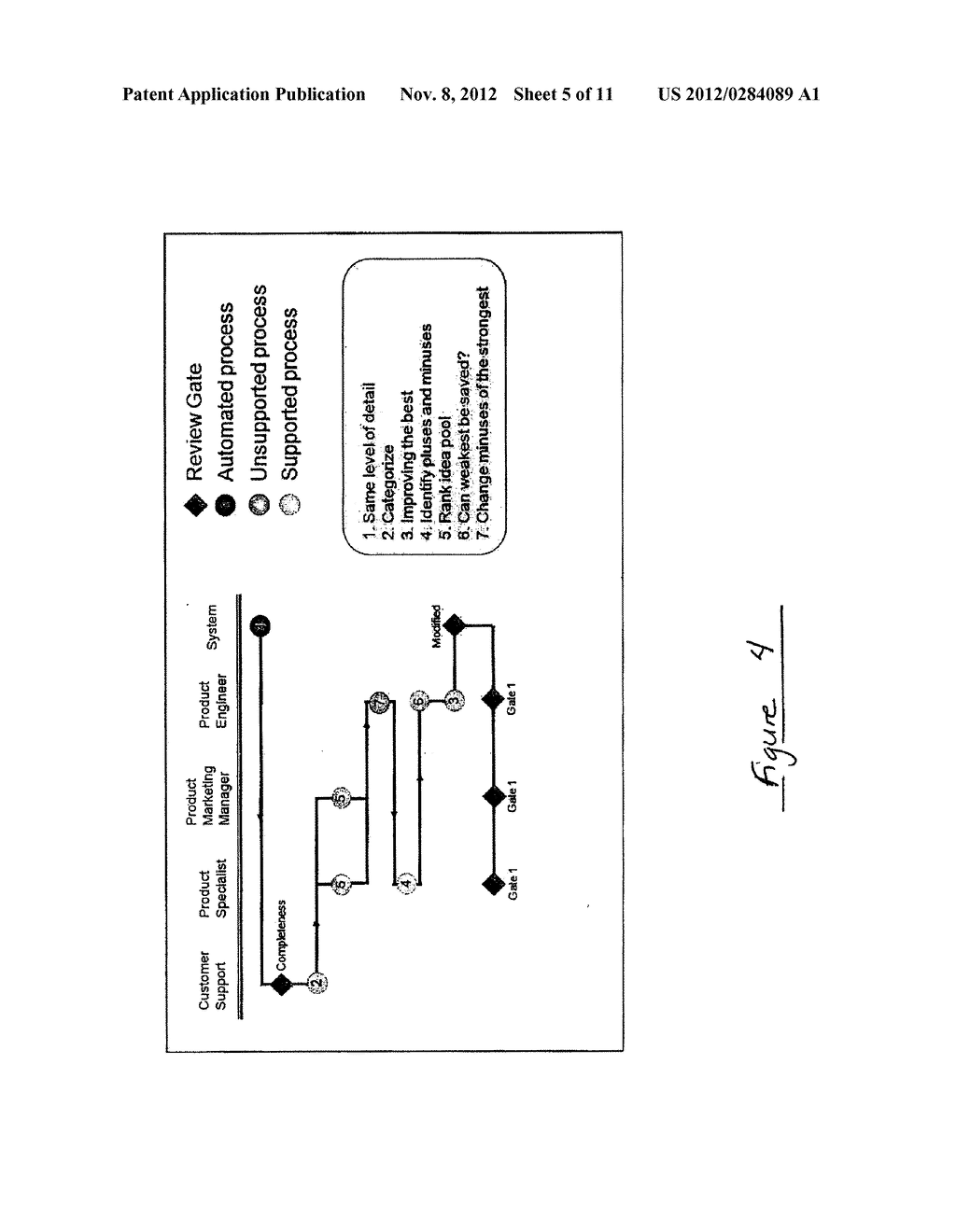 Method and Tool for Systematizing Introduction of Process Modification - diagram, schematic, and image 06