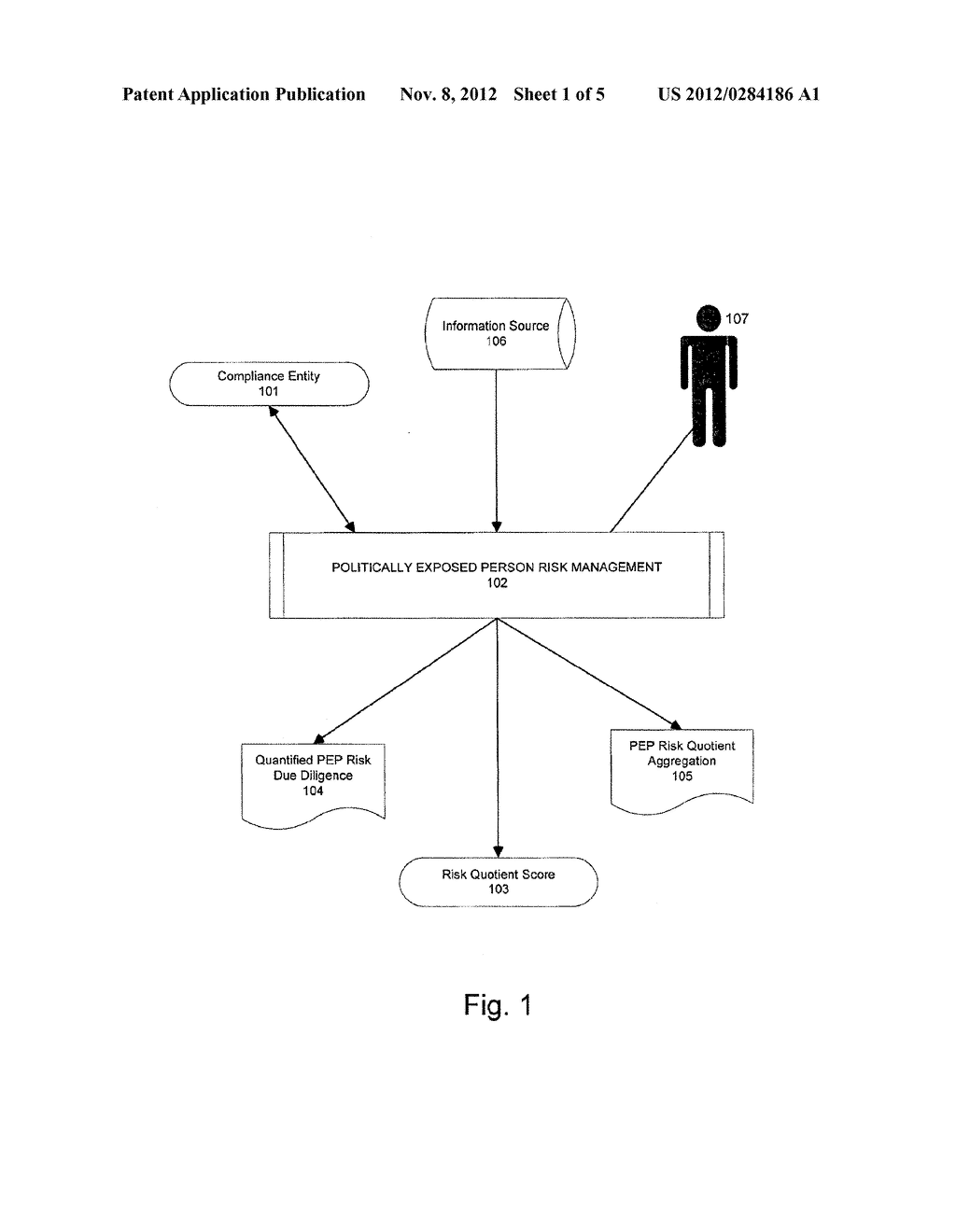 Automated Political Risk Management - diagram, schematic, and image 02