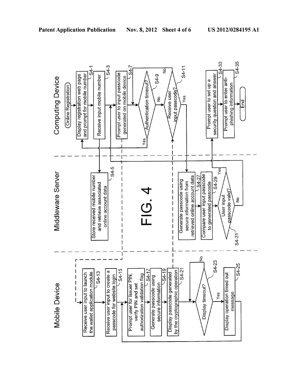 METHOD AND SYSTEM FOR SECURE USER REGISTRATION - diagram, schematic, and image 05