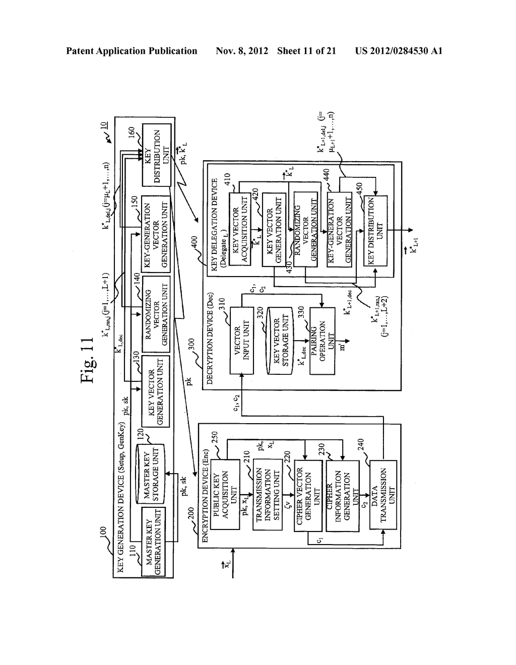 CRYPTOGRAPHIC PROCESSING SYSTEM, KEY GENERATION DEVICE, KEY DELEGATION     DEVICE, ENCRYPTION DEVICE, DECRYPTION DEVICE, CRYPTOGRAPHIC PROCESSING     METHOD, AND CRYPTOGRAPHIC PROCESSING PROGRAM - diagram, schematic, and image 12