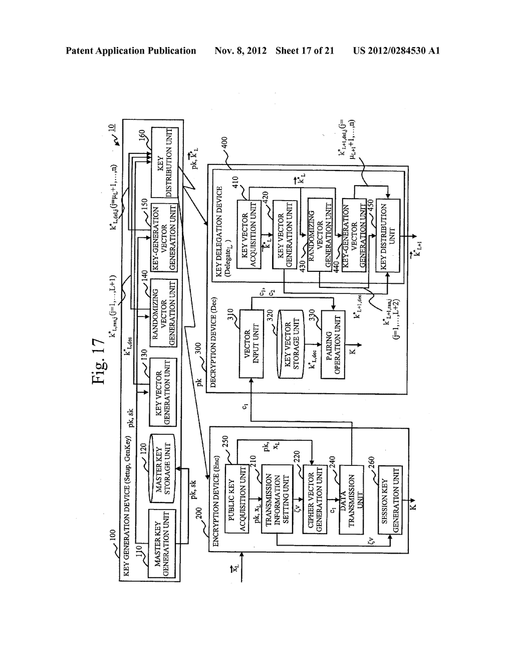 CRYPTOGRAPHIC PROCESSING SYSTEM, KEY GENERATION DEVICE, KEY DELEGATION     DEVICE, ENCRYPTION DEVICE, DECRYPTION DEVICE, CRYPTOGRAPHIC PROCESSING     METHOD, AND CRYPTOGRAPHIC PROCESSING PROGRAM - diagram, schematic, and image 18