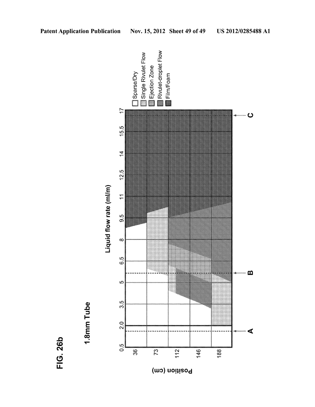 Apparatus and method for cleaning passageways such as endoscope channels     using flow of liquid and gas - diagram, schematic, and image 50