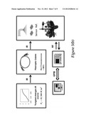 INFRARED SENSING USING PYRO/PIEZO-ELECTRIC RESONATORS diagram and image