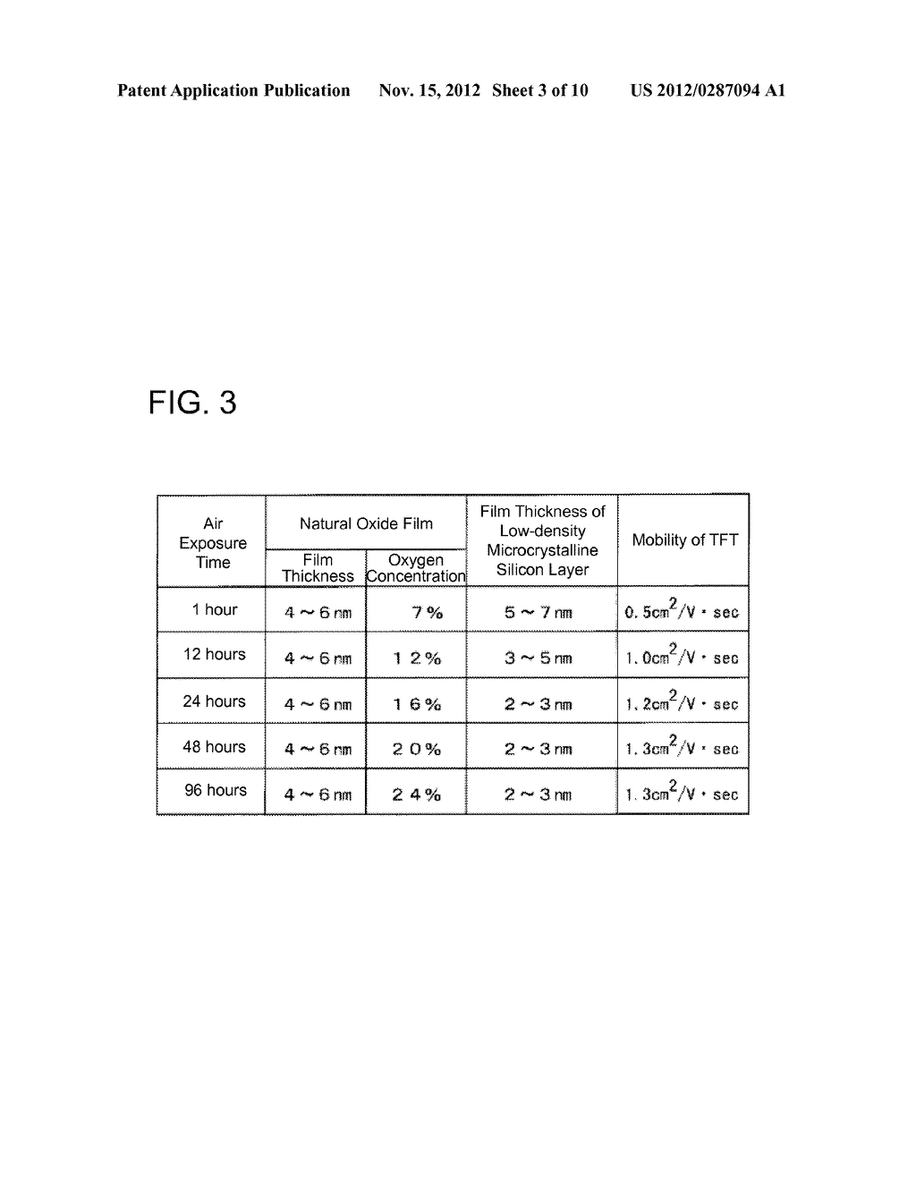 THIN FILM TRANSISTOR, METHOD FOR MANUFACTURING SAME, AND DISPLAY APPARATUS - diagram, schematic, and image 04