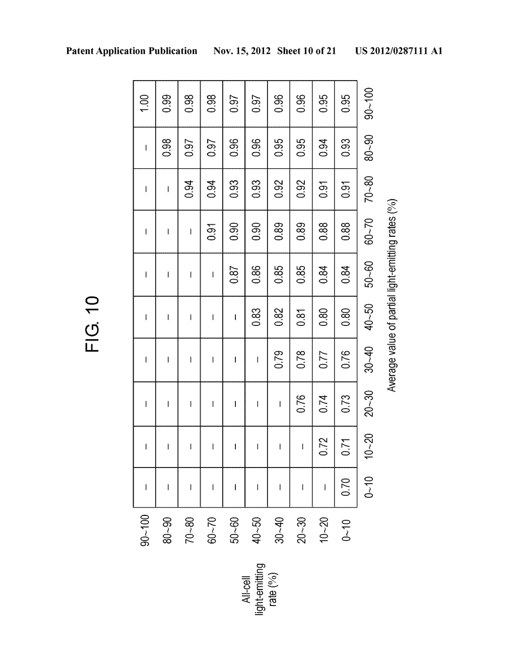 PLASMA DISPLAY DEVICE AND PLASMA DISPLAY PANEL DRIVING METHOD - diagram, schematic, and image 11