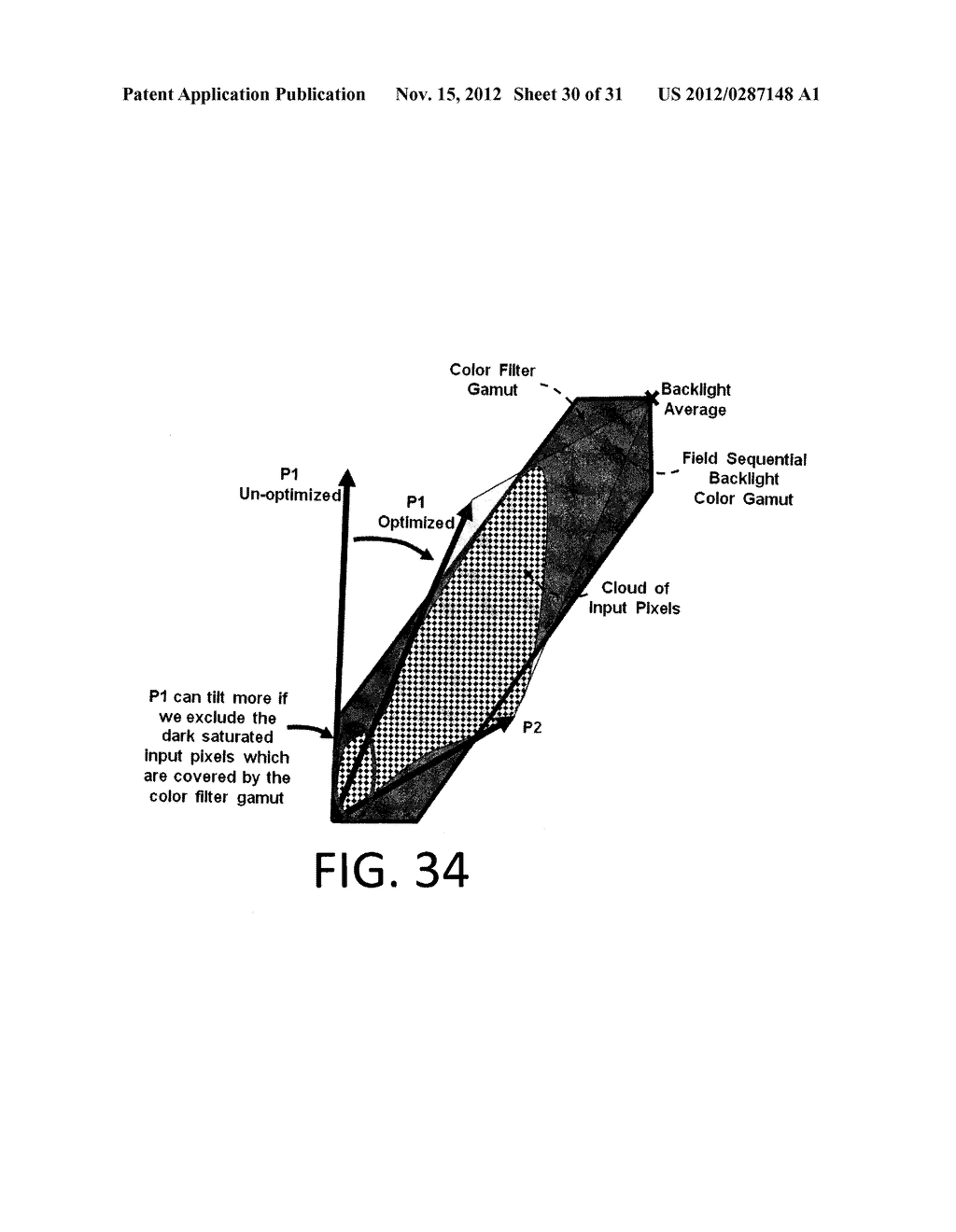 METHOD AND APPARATUS FOR IMPROVED SUBPIXEL RENDERING - diagram, schematic, and image 31