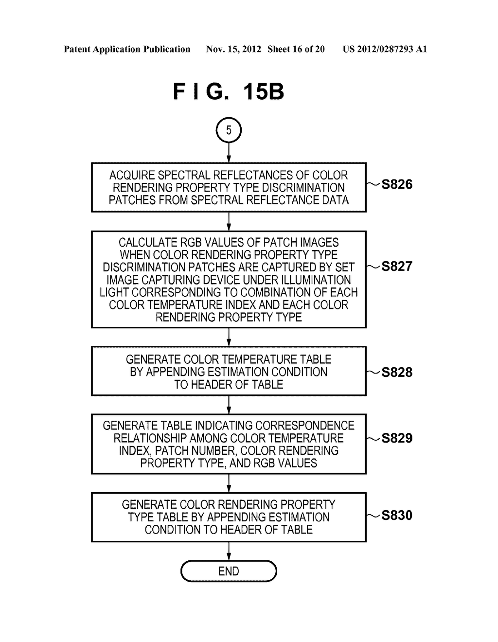 COLOR PROCESSING APPARATUS AND METHOD THEREOF - diagram, schematic, and image 17