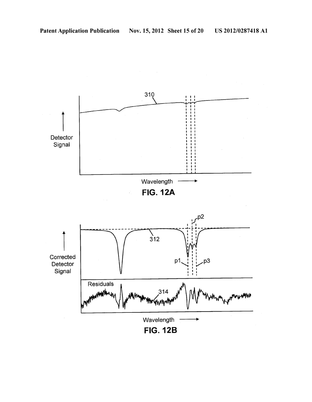 High-Accuracy Mid-IR Laser-Based Gas Sensor - diagram, schematic, and image 16