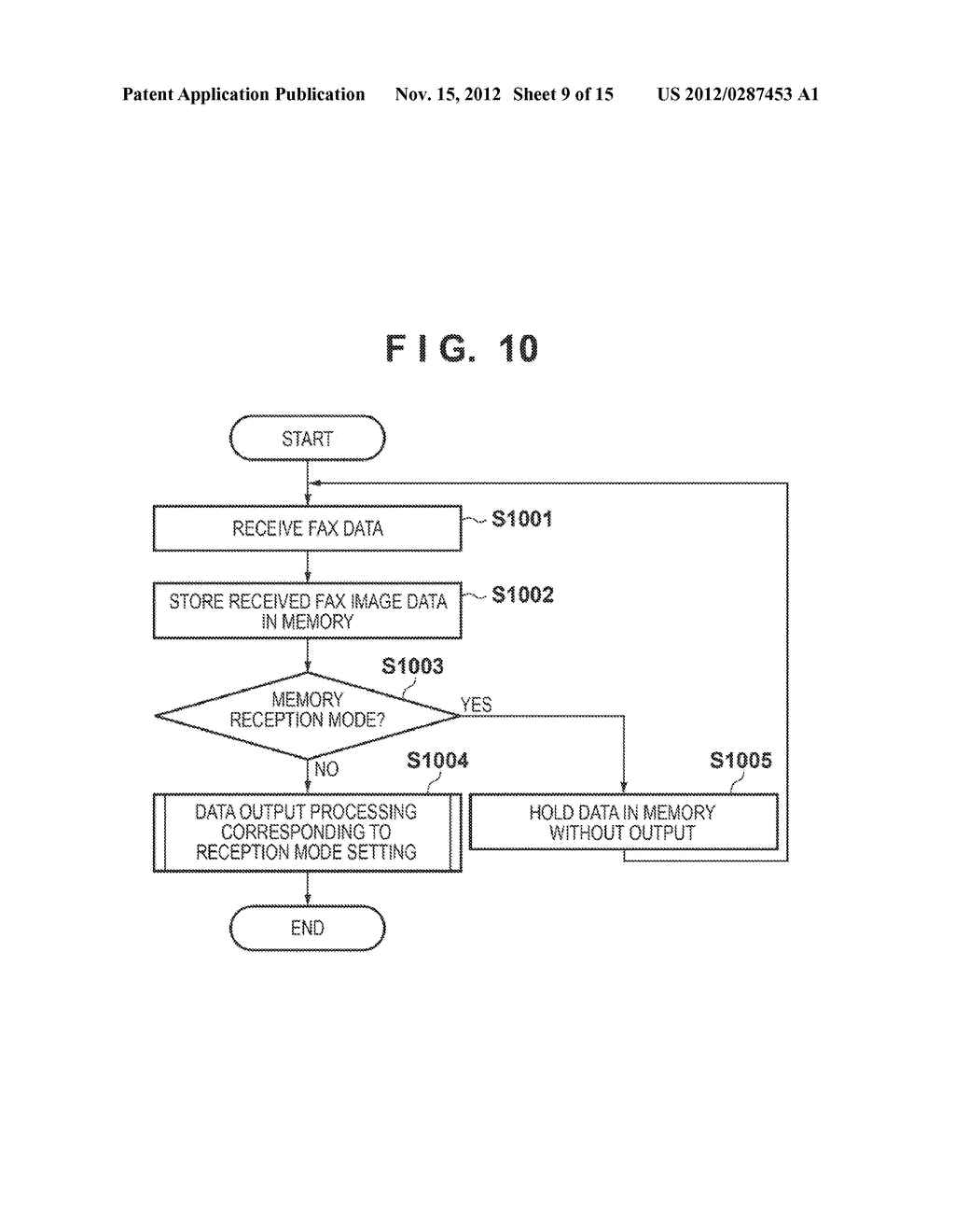 IMAGE FORMING APPARATUS, METHOD OF CONTROLLING THE SAME AND RECORDING     MEDIUM - diagram, schematic, and image 10