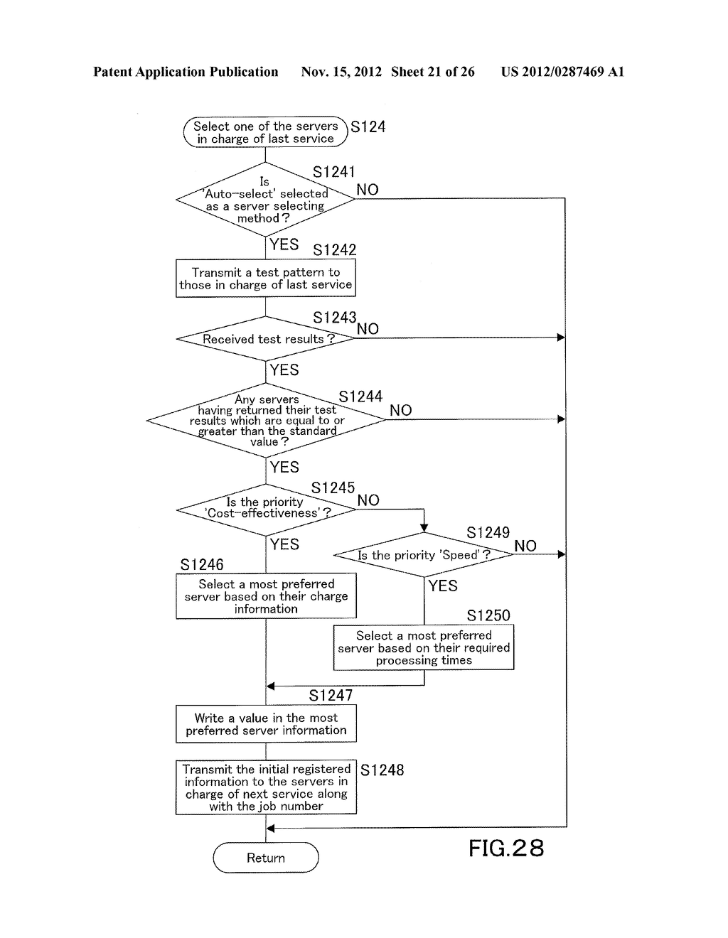 IMAGE PROCESSING SYSTEM, IMAGE PROCESSING SERVER, AND IMAGE FORMING     APPARATUS - diagram, schematic, and image 22