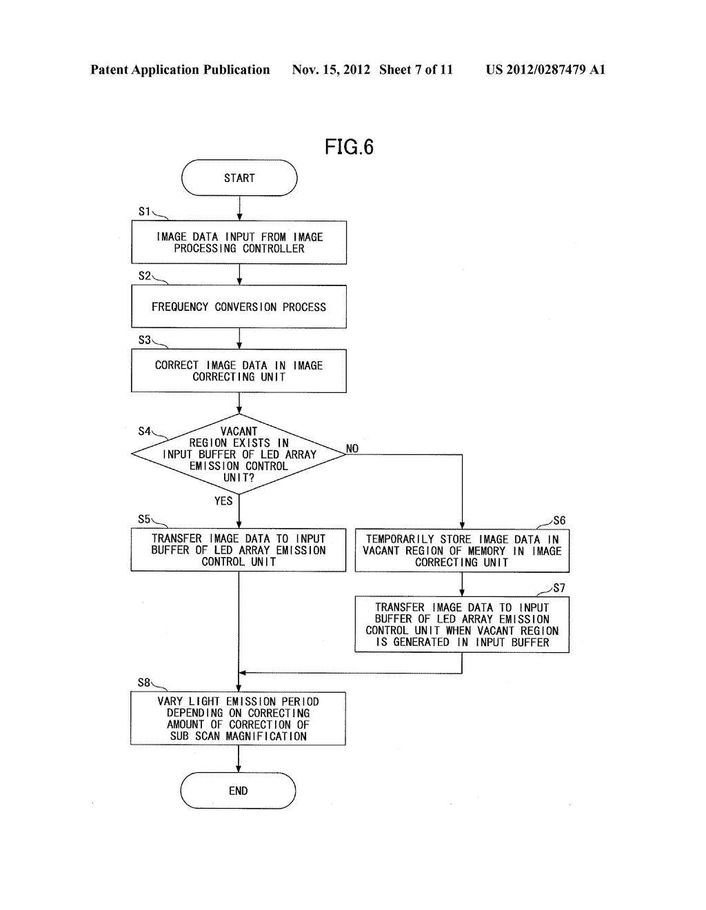 OPTICAL SCANNER, IMAGE FORMING APPARATUS, AND BUFFER CONTROL METHOD FOR     OPTICAL SCANNER - diagram, schematic, and image 08