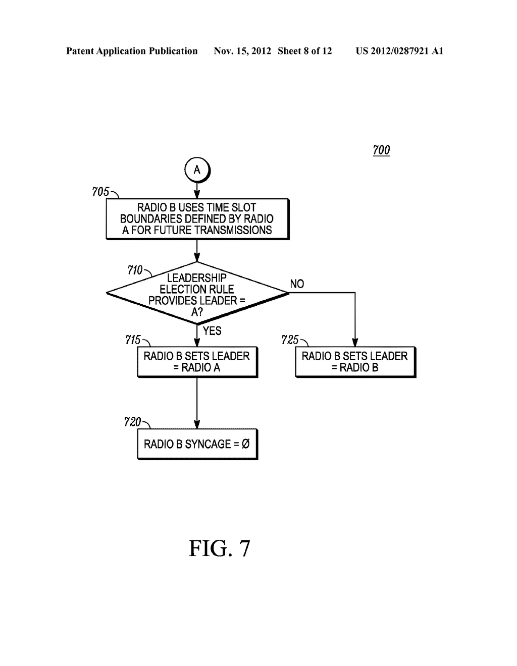 METHOD FOR SYNCHRONIZING DIRECT MODE TIME DIVISION MULTIPLE ACCESS (TDMA)     TRANSMISSIONS - diagram, schematic, and image 09
