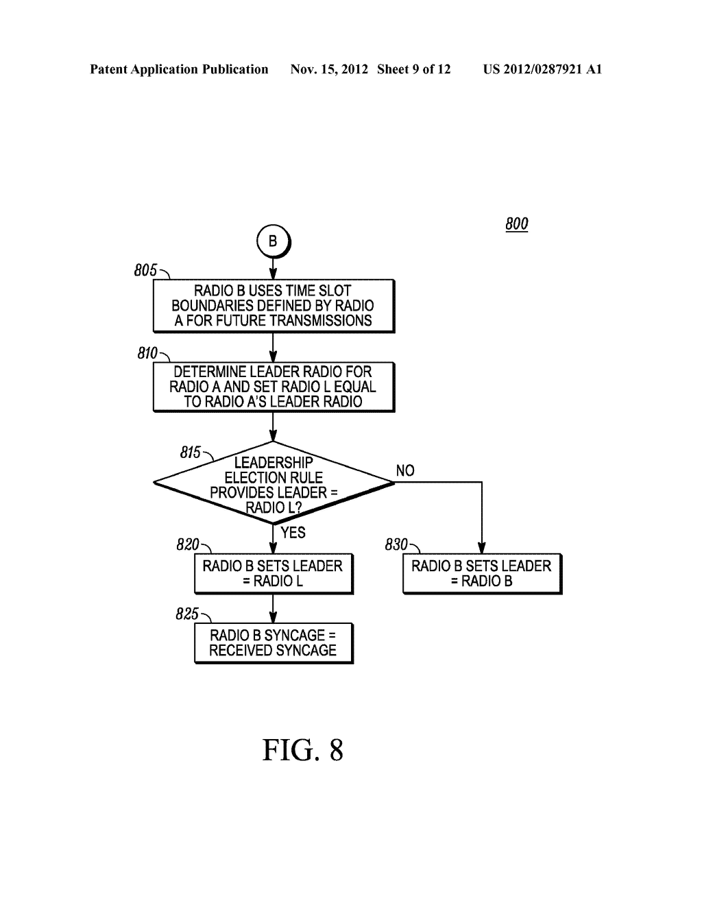 METHOD FOR SYNCHRONIZING DIRECT MODE TIME DIVISION MULTIPLE ACCESS (TDMA)     TRANSMISSIONS - diagram, schematic, and image 10