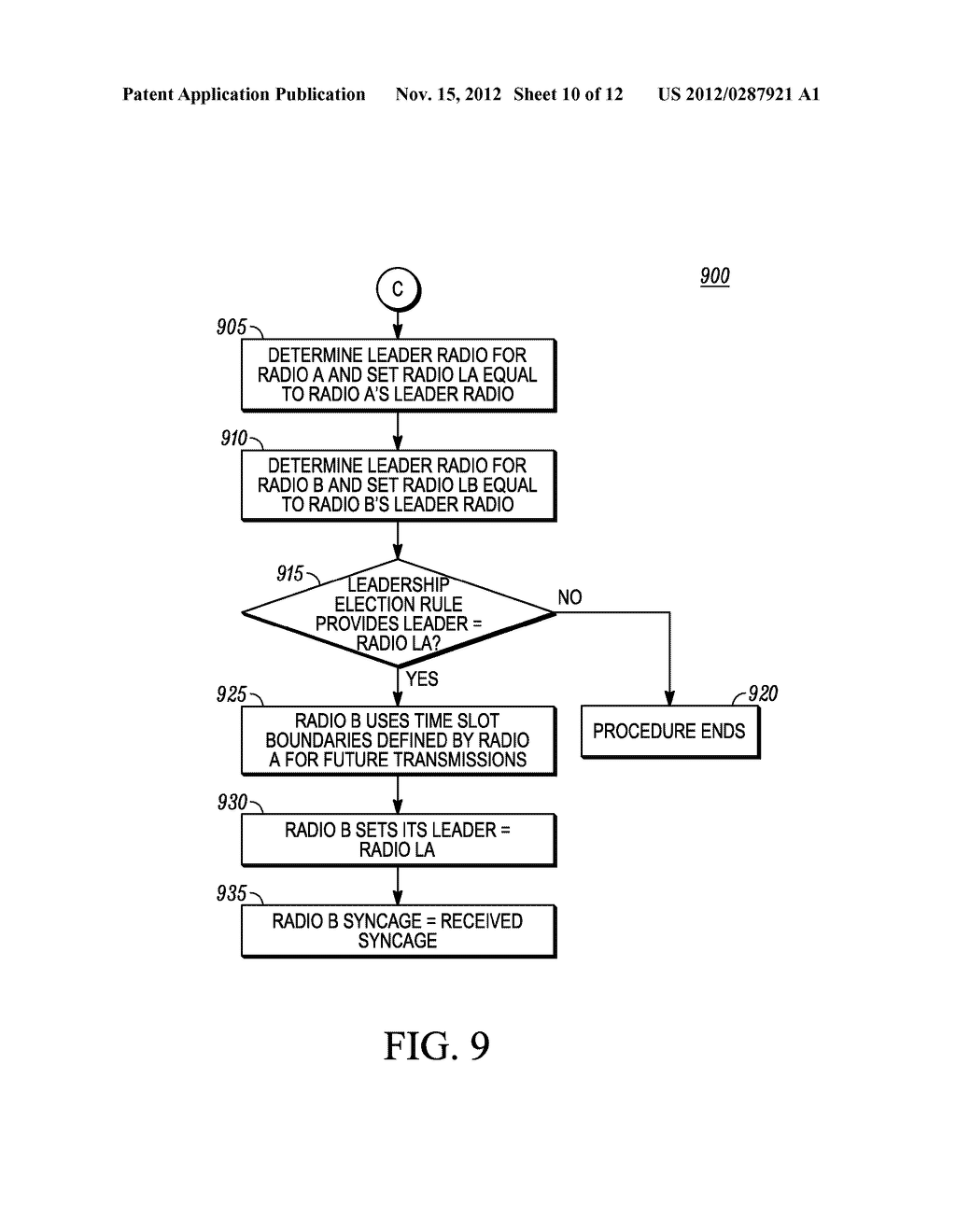 METHOD FOR SYNCHRONIZING DIRECT MODE TIME DIVISION MULTIPLE ACCESS (TDMA)     TRANSMISSIONS - diagram, schematic, and image 11