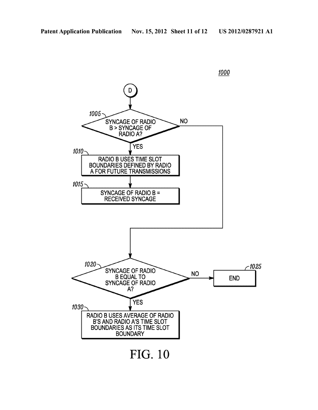 METHOD FOR SYNCHRONIZING DIRECT MODE TIME DIVISION MULTIPLE ACCESS (TDMA)     TRANSMISSIONS - diagram, schematic, and image 12