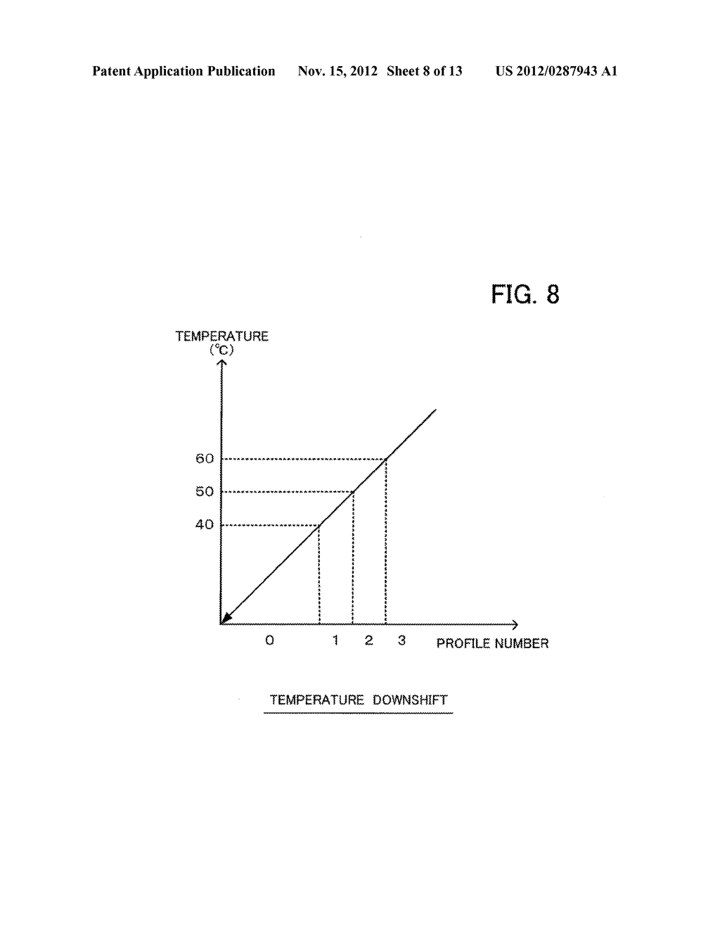 COMMUNICATION APPARATUS AND HEAT GENERATION SUPPRESSING METHOD - diagram, schematic, and image 09
