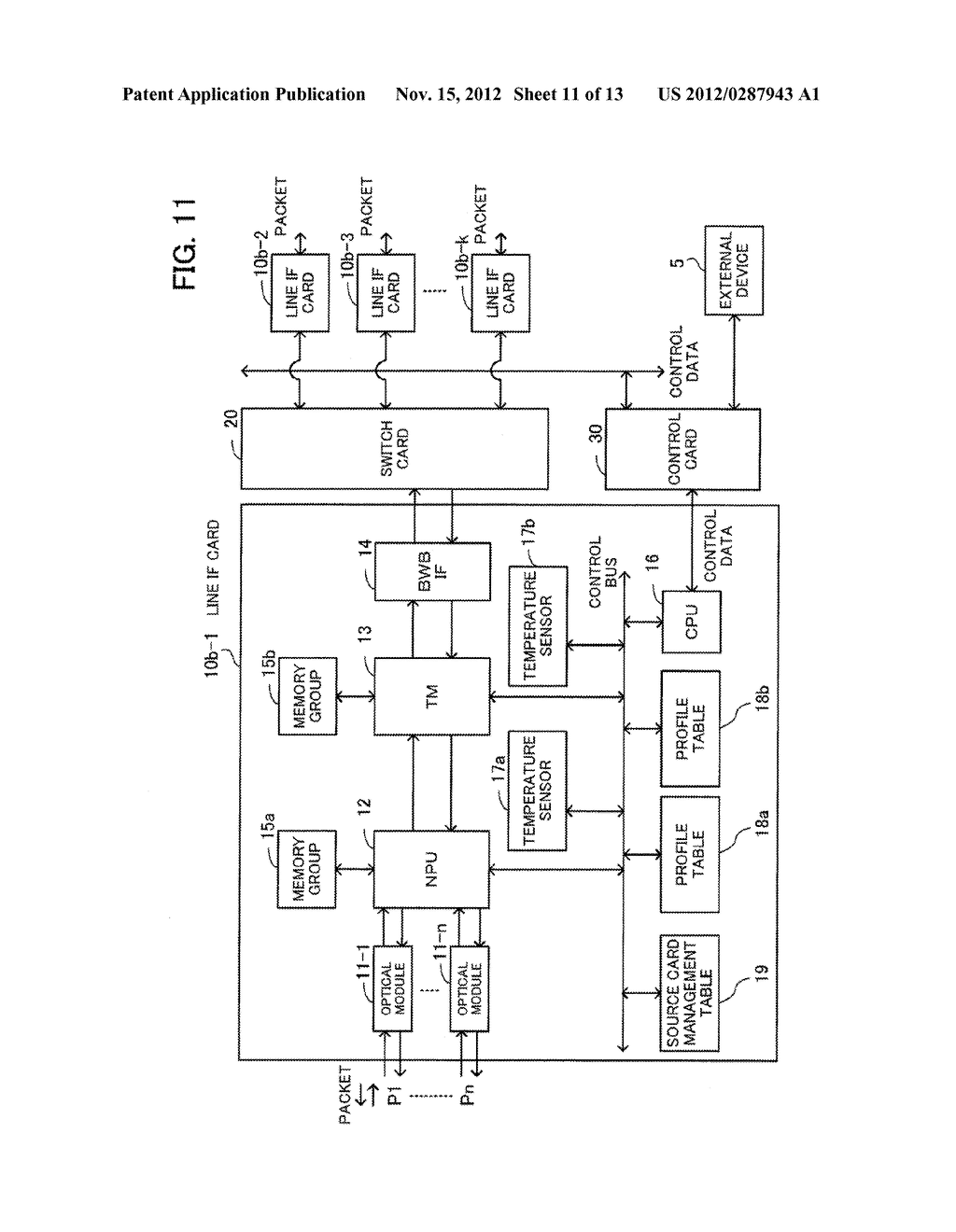 COMMUNICATION APPARATUS AND HEAT GENERATION SUPPRESSING METHOD - diagram, schematic, and image 12