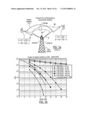INCREASED CAPACITY COMMUNICATIONS FOR OFDM-BASED WIRELESS COMMUNICATIONS     SYSTEMS/METHODS/DEVICES diagram and image