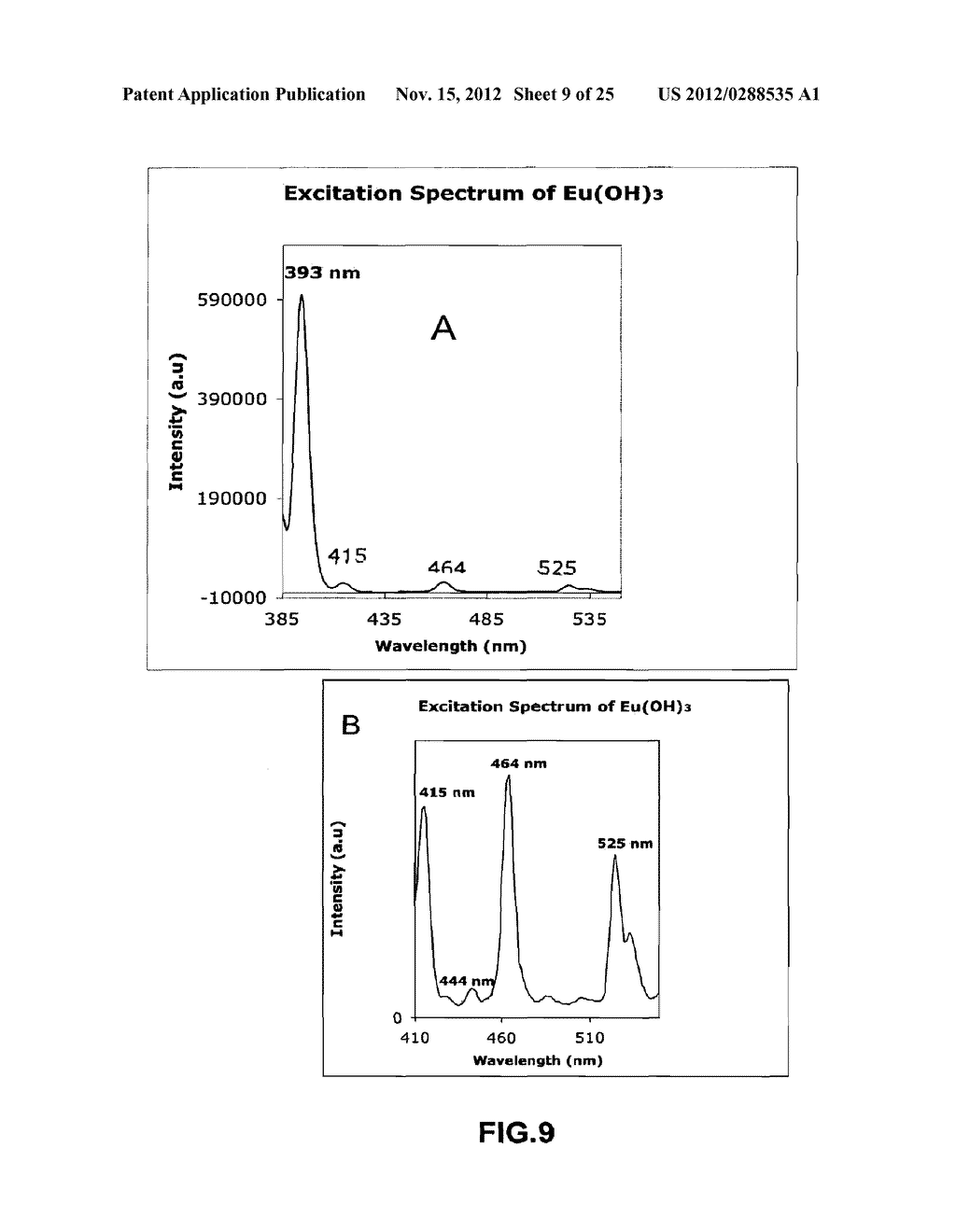 RARE EARTH NANOPARTICLES - diagram, schematic, and image 10