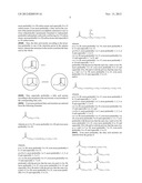 PHARMACEUTICAL COMPOSITION COMPRISING OLIGOPEPTIDES diagram and image