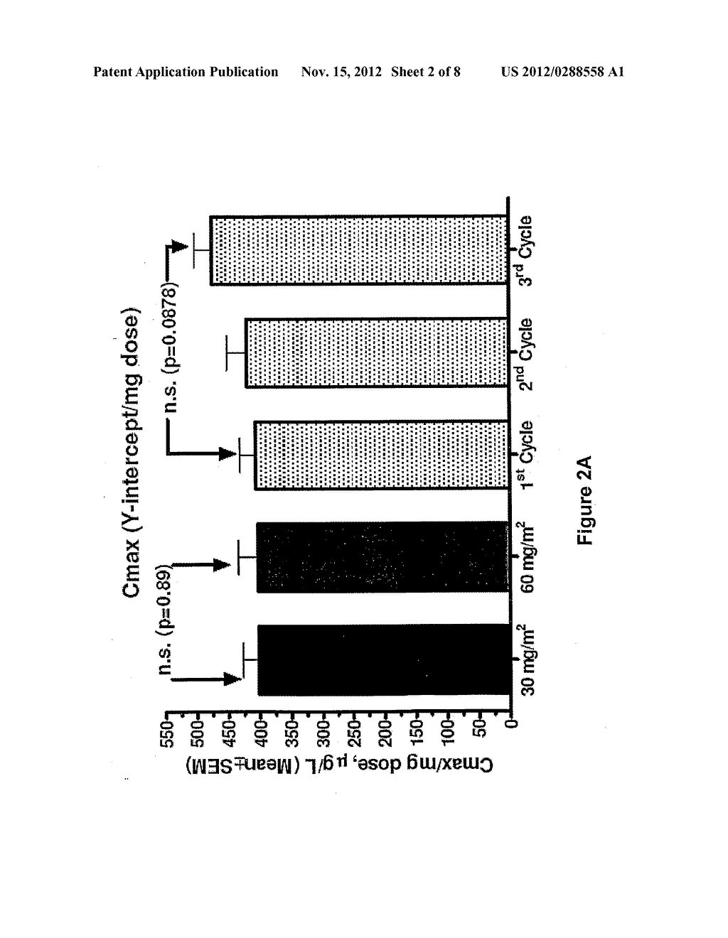 METHOD FOR ADMINISTRATION OF PEGYLATED LIPOSOMAL DOXORUBICIN - diagram, schematic, and image 03