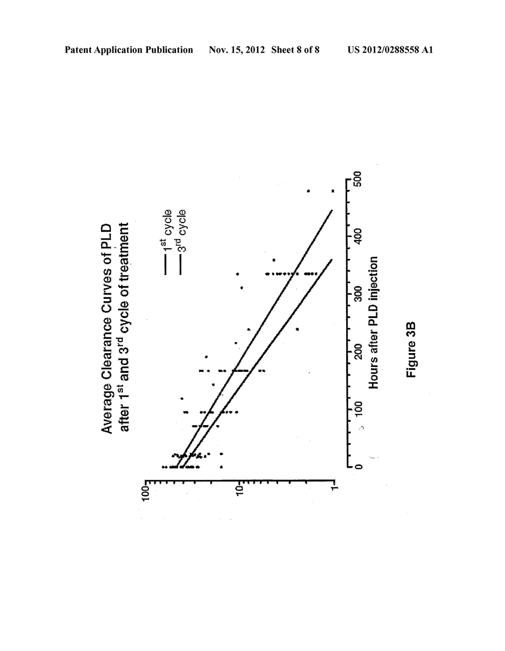 METHOD FOR ADMINISTRATION OF PEGYLATED LIPOSOMAL DOXORUBICIN - diagram, schematic, and image 09