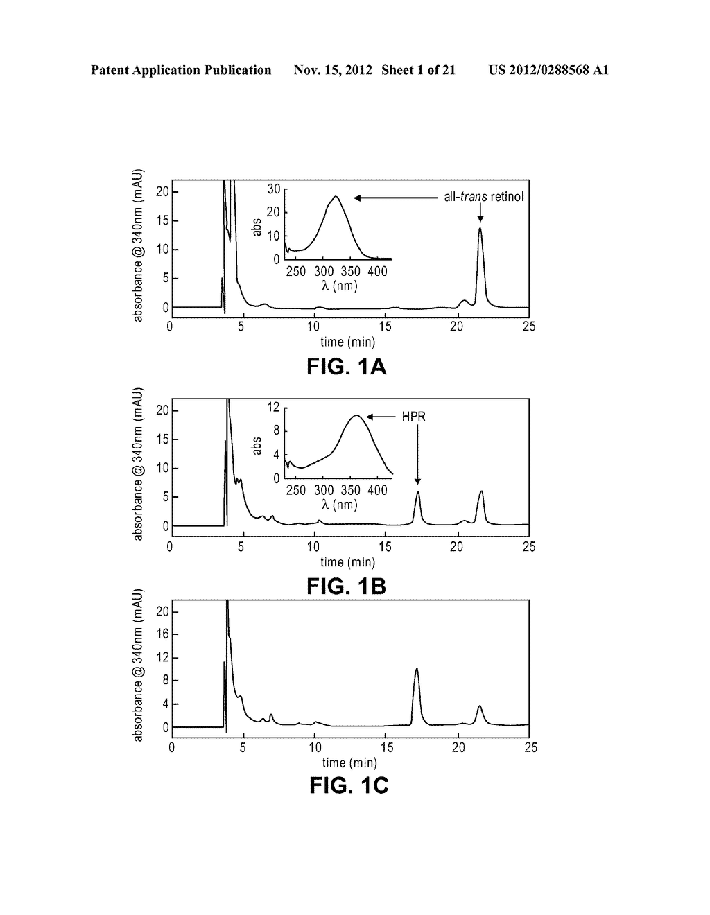 METHODS AND COMPOSITIONS FOR TREATING OPHTHALMIC CONDITIONS VIA SERUM     RETINOL, SERUM RETINOL BINDING PROTEIN (RBP), AND/OR SERUM RETINOL-RBP     MODULATION - diagram, schematic, and image 02