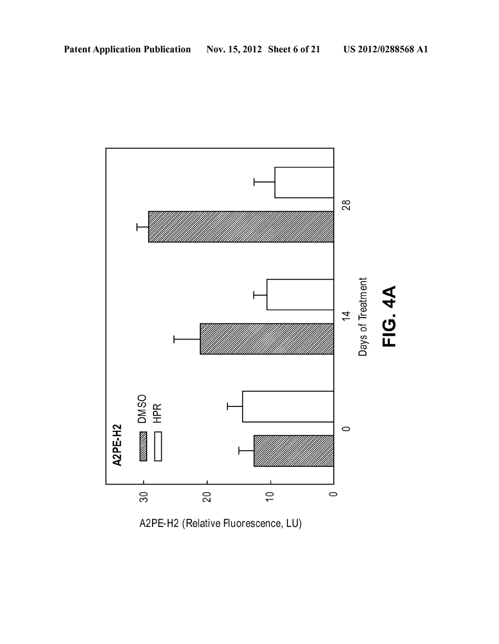 METHODS AND COMPOSITIONS FOR TREATING OPHTHALMIC CONDITIONS VIA SERUM     RETINOL, SERUM RETINOL BINDING PROTEIN (RBP), AND/OR SERUM RETINOL-RBP     MODULATION - diagram, schematic, and image 07