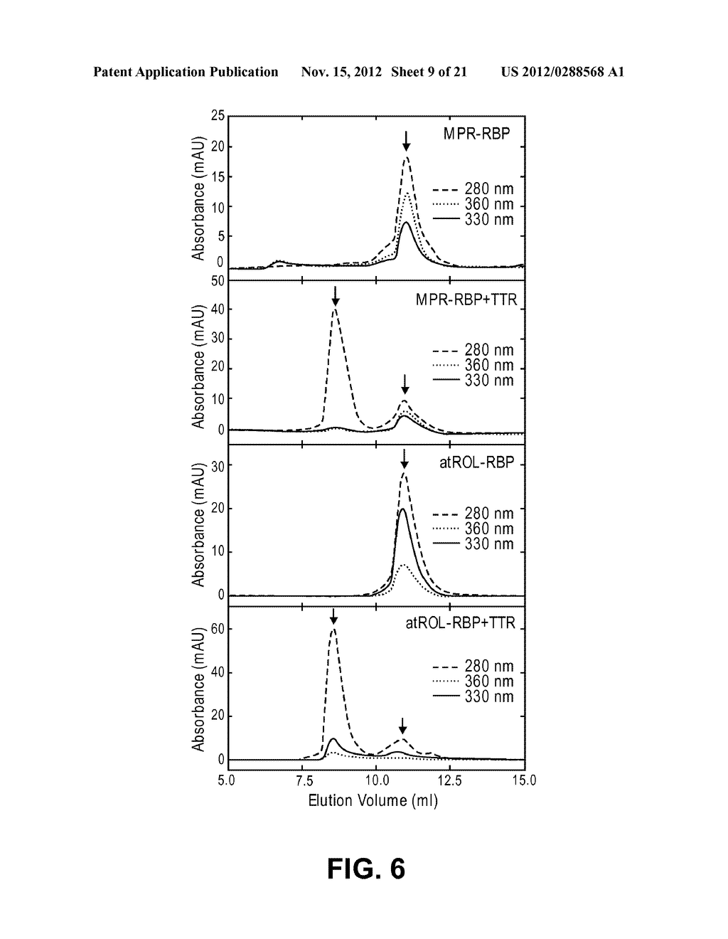 METHODS AND COMPOSITIONS FOR TREATING OPHTHALMIC CONDITIONS VIA SERUM     RETINOL, SERUM RETINOL BINDING PROTEIN (RBP), AND/OR SERUM RETINOL-RBP     MODULATION - diagram, schematic, and image 10