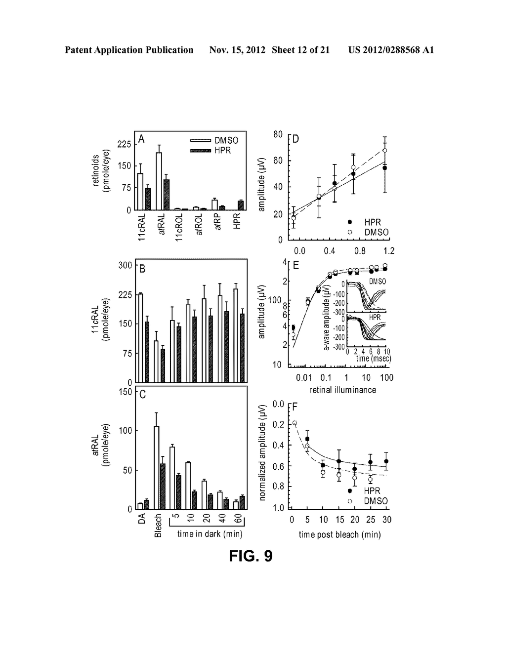 METHODS AND COMPOSITIONS FOR TREATING OPHTHALMIC CONDITIONS VIA SERUM     RETINOL, SERUM RETINOL BINDING PROTEIN (RBP), AND/OR SERUM RETINOL-RBP     MODULATION - diagram, schematic, and image 13