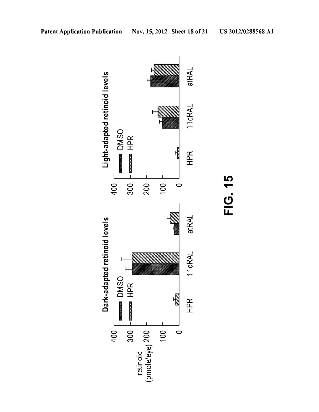 METHODS AND COMPOSITIONS FOR TREATING OPHTHALMIC CONDITIONS VIA SERUM     RETINOL, SERUM RETINOL BINDING PROTEIN (RBP), AND/OR SERUM RETINOL-RBP     MODULATION - diagram, schematic, and image 19