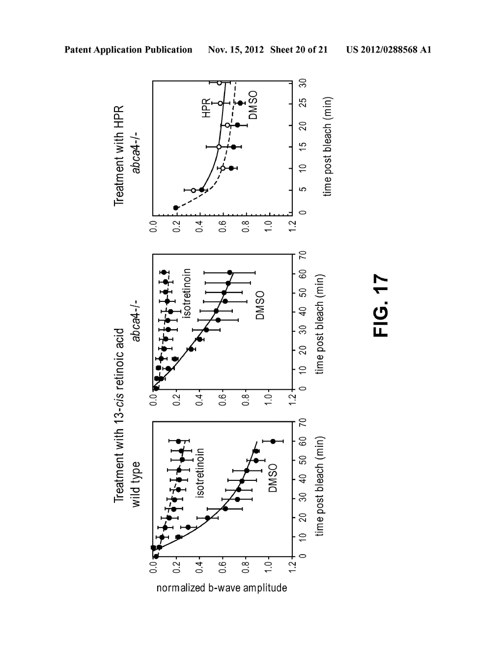 METHODS AND COMPOSITIONS FOR TREATING OPHTHALMIC CONDITIONS VIA SERUM     RETINOL, SERUM RETINOL BINDING PROTEIN (RBP), AND/OR SERUM RETINOL-RBP     MODULATION - diagram, schematic, and image 21