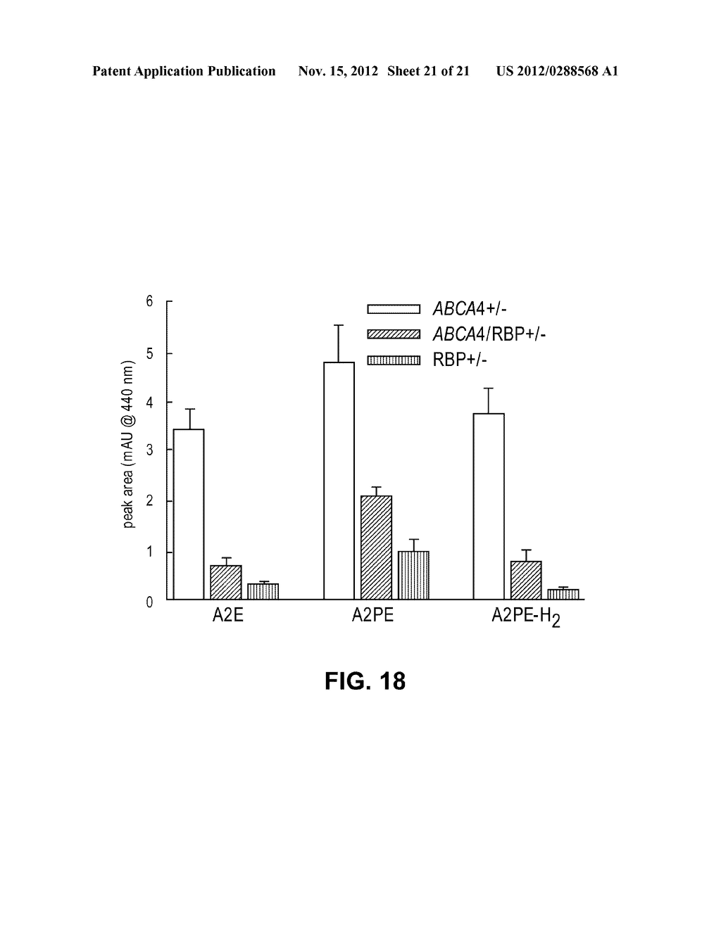 METHODS AND COMPOSITIONS FOR TREATING OPHTHALMIC CONDITIONS VIA SERUM     RETINOL, SERUM RETINOL BINDING PROTEIN (RBP), AND/OR SERUM RETINOL-RBP     MODULATION - diagram, schematic, and image 22
