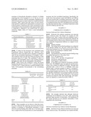 Novel Coated Membranes and Other Articles diagram and image