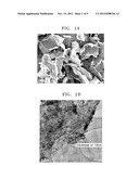 NEGATIVE ACTIVE MATERIAL, METHOD OF PREPARING THE SAME, AND LITHIUM     BATTERY INCLUDING THE SAME diagram and image