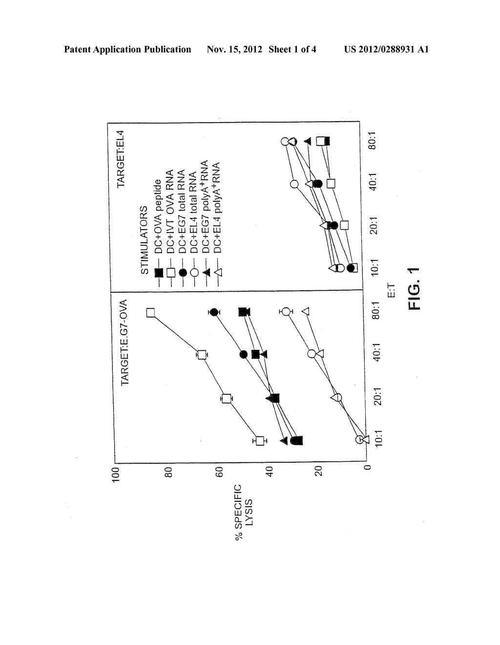 METHODS FOR TREATING CANCERS AND PATHOGEN INFECTIONS USING     ANTIGEN-PRESENTING CELLS LOADED WITH RNA - diagram, schematic, and image 02
