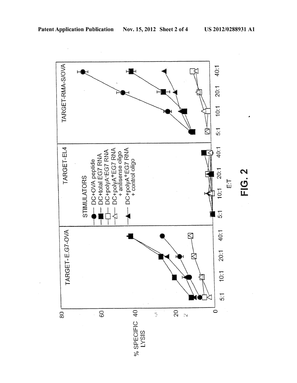 METHODS FOR TREATING CANCERS AND PATHOGEN INFECTIONS USING     ANTIGEN-PRESENTING CELLS LOADED WITH RNA - diagram, schematic, and image 03