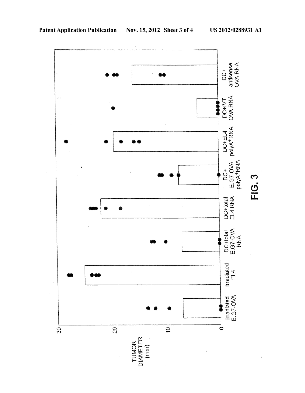METHODS FOR TREATING CANCERS AND PATHOGEN INFECTIONS USING     ANTIGEN-PRESENTING CELLS LOADED WITH RNA - diagram, schematic, and image 04