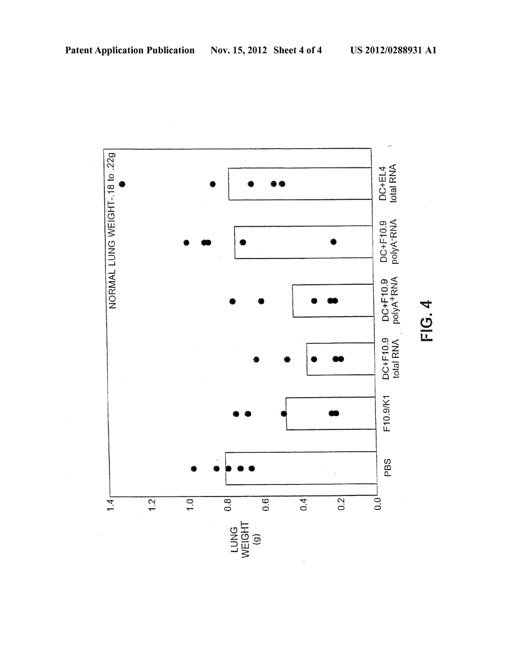 METHODS FOR TREATING CANCERS AND PATHOGEN INFECTIONS USING     ANTIGEN-PRESENTING CELLS LOADED WITH RNA - diagram, schematic, and image 05