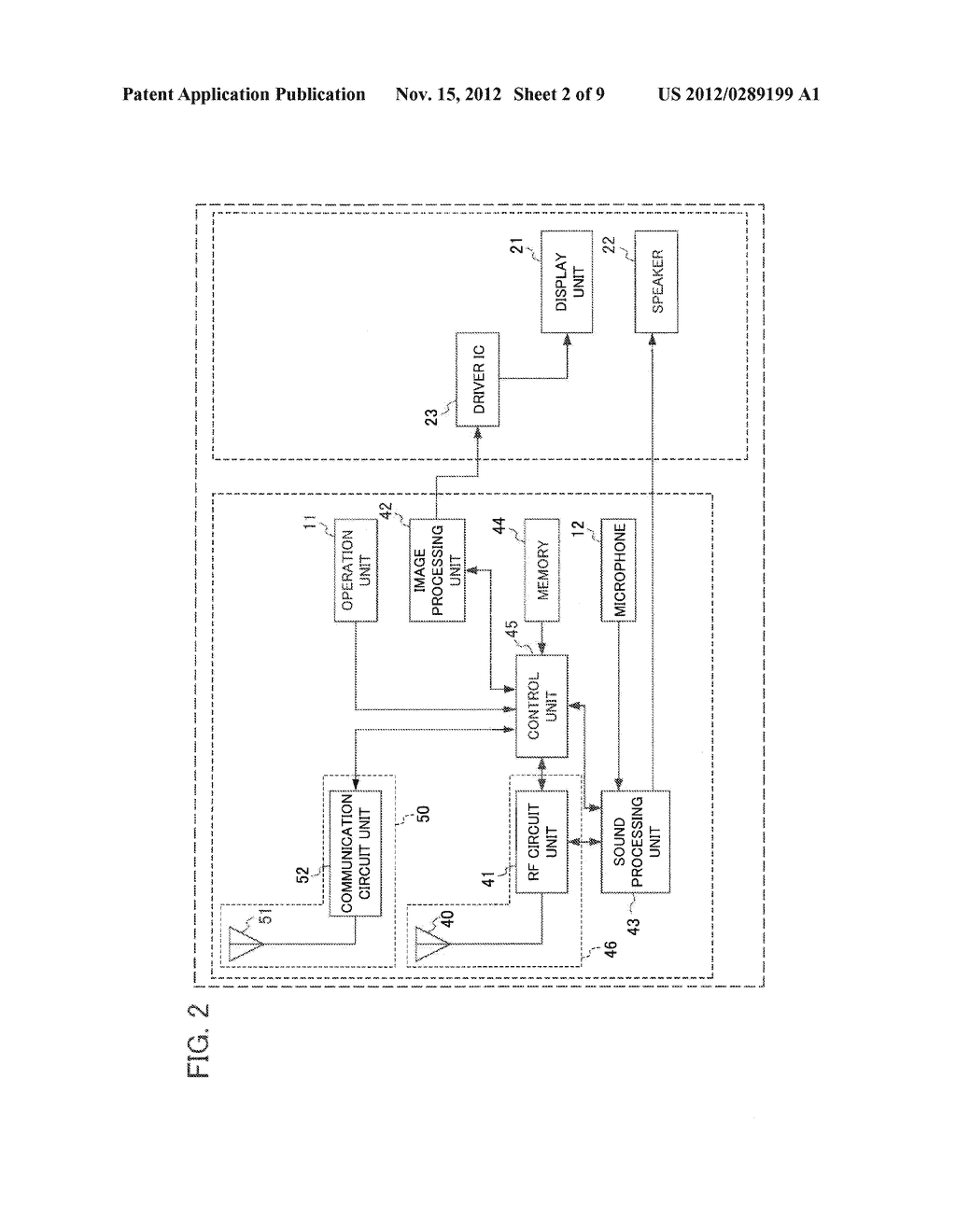 PORTABLE ELECTRONIC DEVICE, AUTHENTICATION SYSTEM AND METHOD FOR     CONTROLLING PORTABLE ELECTRONIC DEVICE - diagram, schematic, and image 03