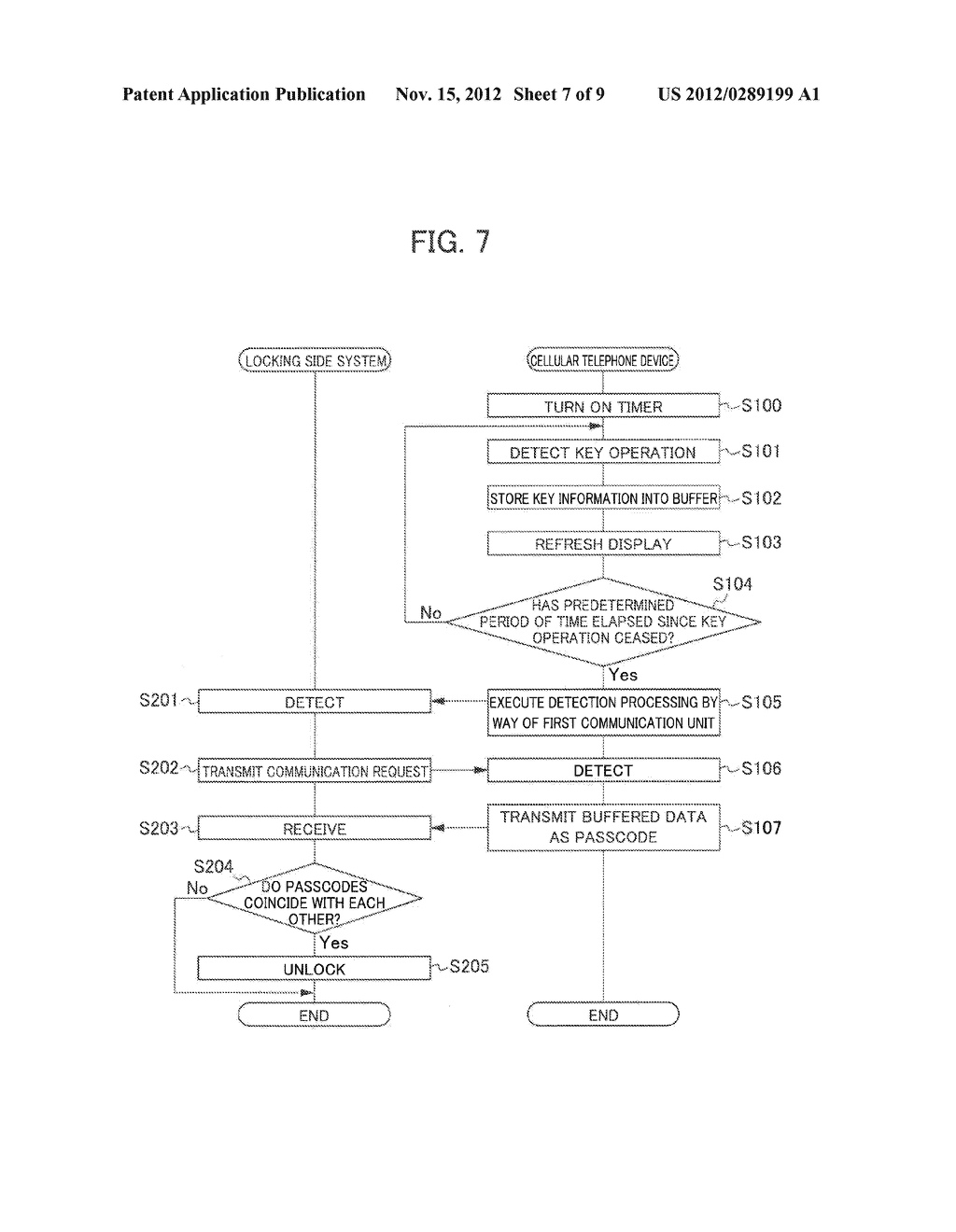 PORTABLE ELECTRONIC DEVICE, AUTHENTICATION SYSTEM AND METHOD FOR     CONTROLLING PORTABLE ELECTRONIC DEVICE - diagram, schematic, and image 08