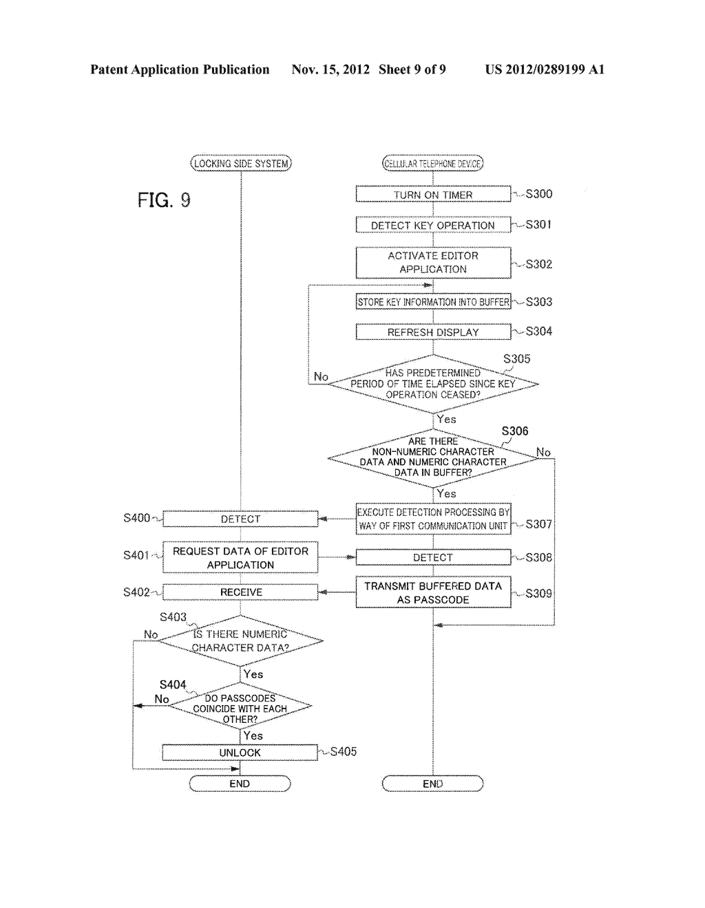 PORTABLE ELECTRONIC DEVICE, AUTHENTICATION SYSTEM AND METHOD FOR     CONTROLLING PORTABLE ELECTRONIC DEVICE - diagram, schematic, and image 10