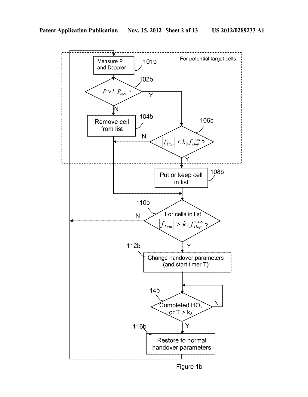 Method and Arrangement for Supporting Handover of a Mobile Terminal in     Certain Scenarios - diagram, schematic, and image 03