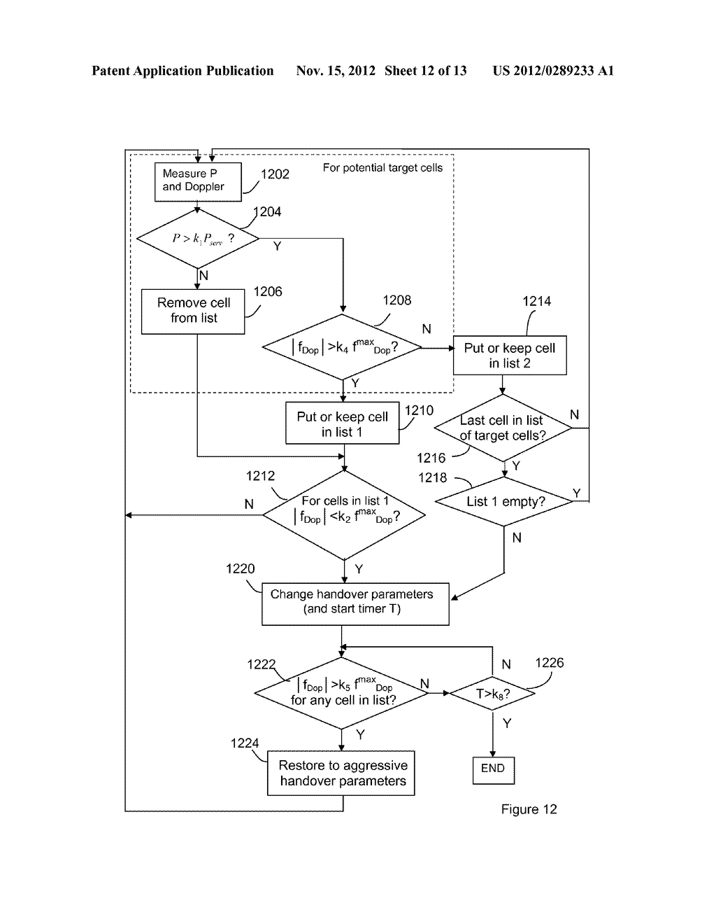 Method and Arrangement for Supporting Handover of a Mobile Terminal in     Certain Scenarios - diagram, schematic, and image 13