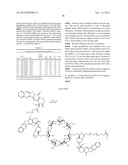 CYCLODEXTRIN-BASED POLYMERS FOR THERAPEUTICS DELIVERY diagram and image