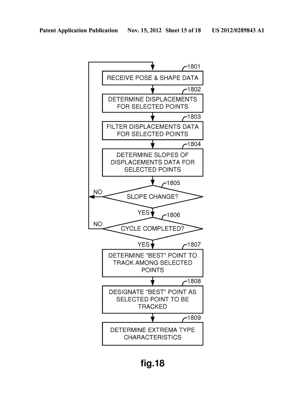 METHOD AND SYSTEM FOR DETERMINING INFORMATION OF EXTREMA DURING EXPANSION     AND CONTRACTION CYCLES OF AN OBJECT - diagram, schematic, and image 16