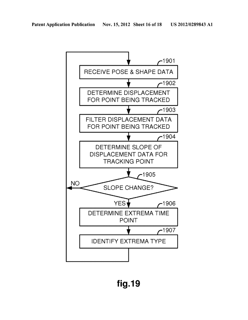 METHOD AND SYSTEM FOR DETERMINING INFORMATION OF EXTREMA DURING EXPANSION     AND CONTRACTION CYCLES OF AN OBJECT - diagram, schematic, and image 17