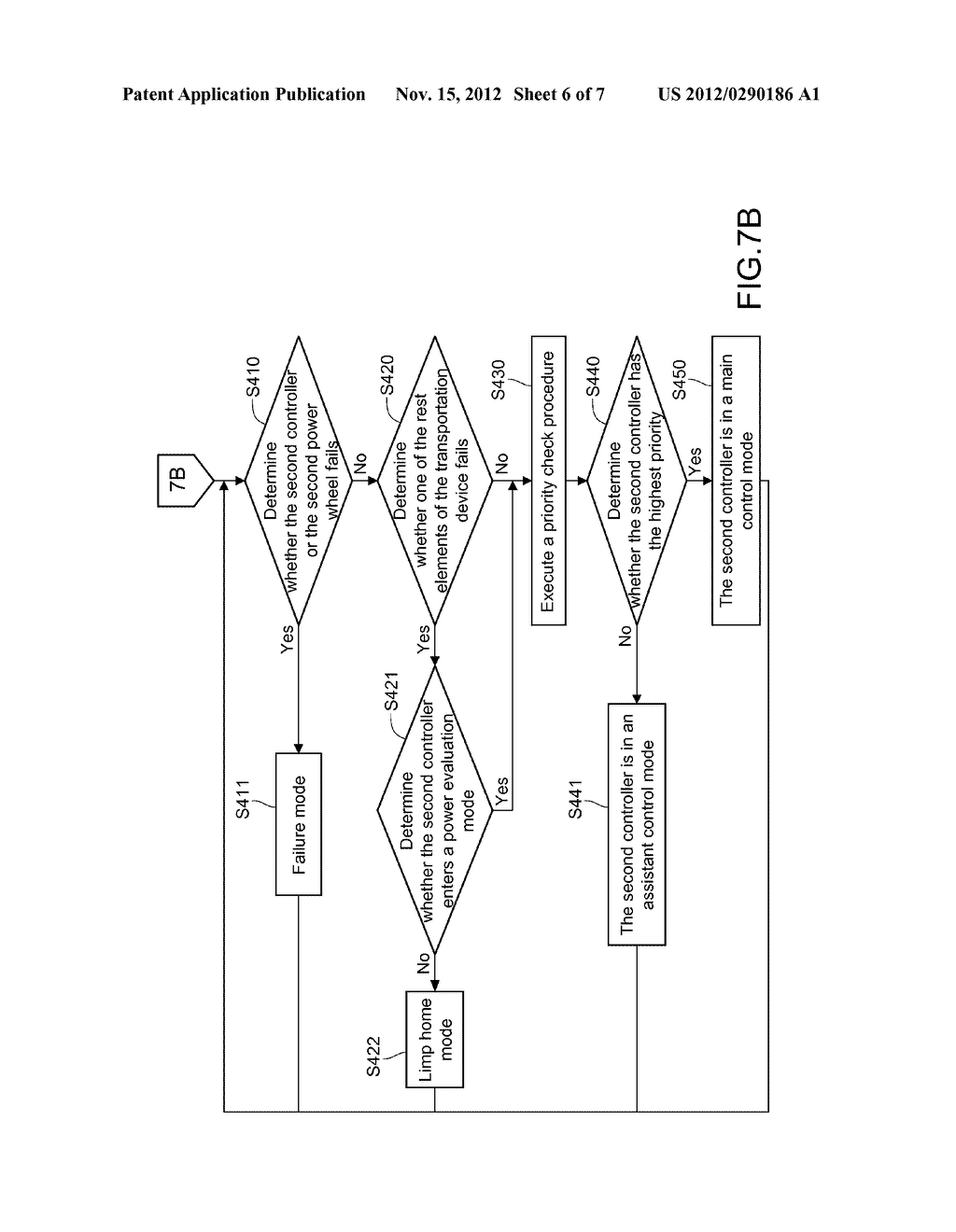 MULTIPLEX CONTROL SYSTEM, TRANSPORT DEVICE HAVING MULTIPLEX CONTROL     SYSTEM, AND CONTROL METHOD THEREOF - diagram, schematic, and image 07