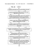 SYSTEM AND METHOD FOR IDENTITY VERIFICATION AND MANAGEMENT diagram and image